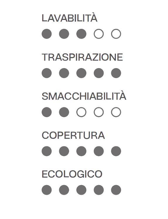 https://bbm-colorificio.it/wp-content/uploads/2021/07/bbm-colorificio-fibrata-cappotto-1.jpg