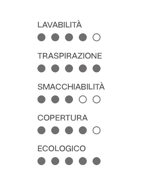 https://bbm-colorificio.it/wp-content/uploads/2021/07/bbm-colorificio-pittura-calce-1.jpg