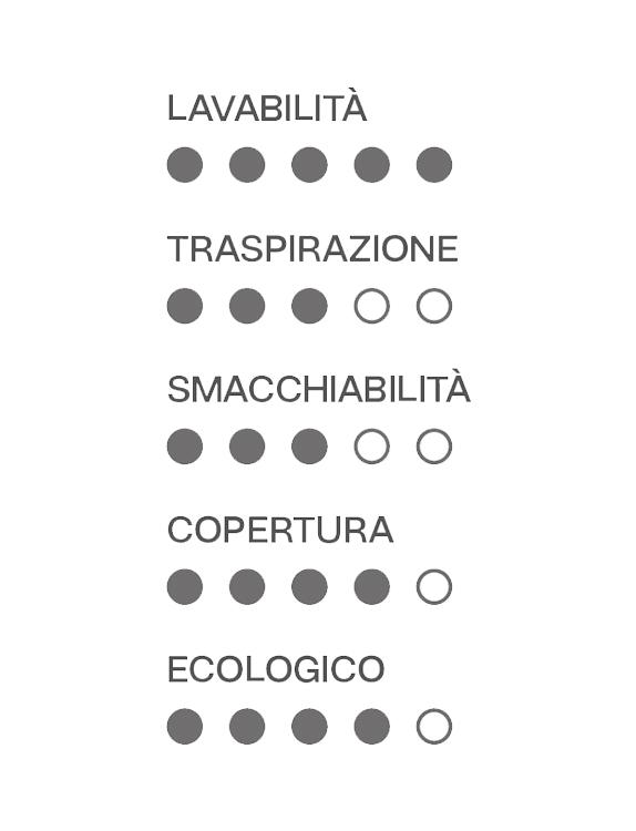 https://bbm-colorificio.it/wp-content/uploads/2021/07/bbm-colorificio-pittura-idrotermica-1.jpg